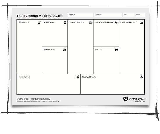 Rancangan Perniagaan - BMC