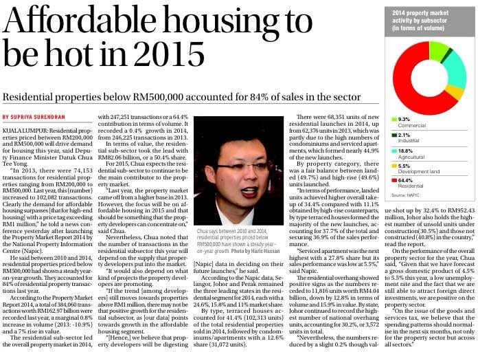Rumah Mampu Milik Menjadi Pilihan pada 2015